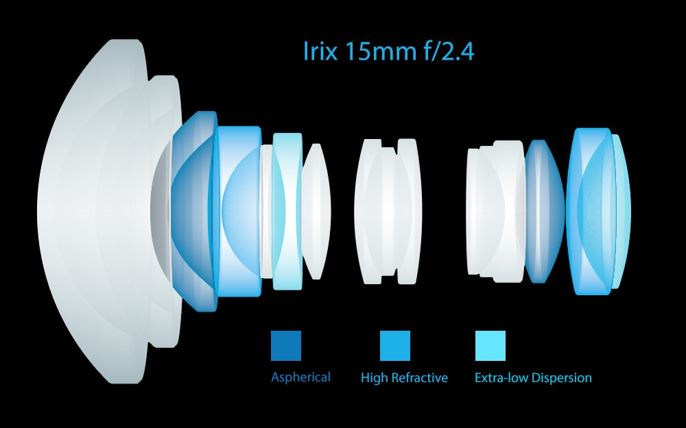 The all-glass lens components that make up the Irix 15mm.
