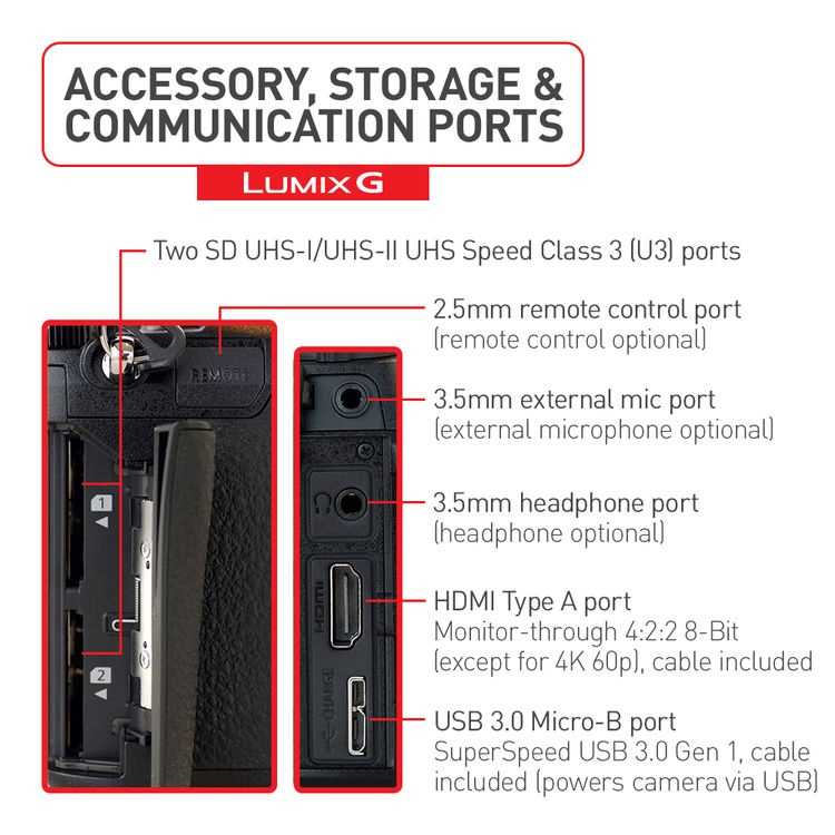 This promotional graphic explains the Panasonic Lumix G9's two memory card slots.