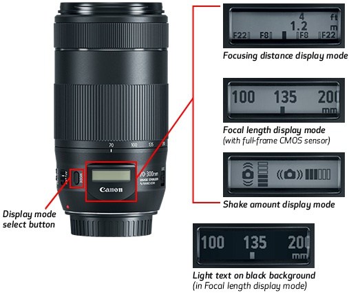 This Canon infographic shows off the LCD panel on the Canon EF 70-300mm f/4.5-5.6 IS II USM.