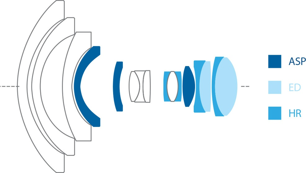 The lens diagram for the Irix f/4.0 11mm.