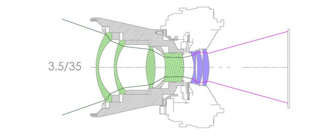 Lens schematic for the 35mm Thalassa. The purple lens elements are part of the base.