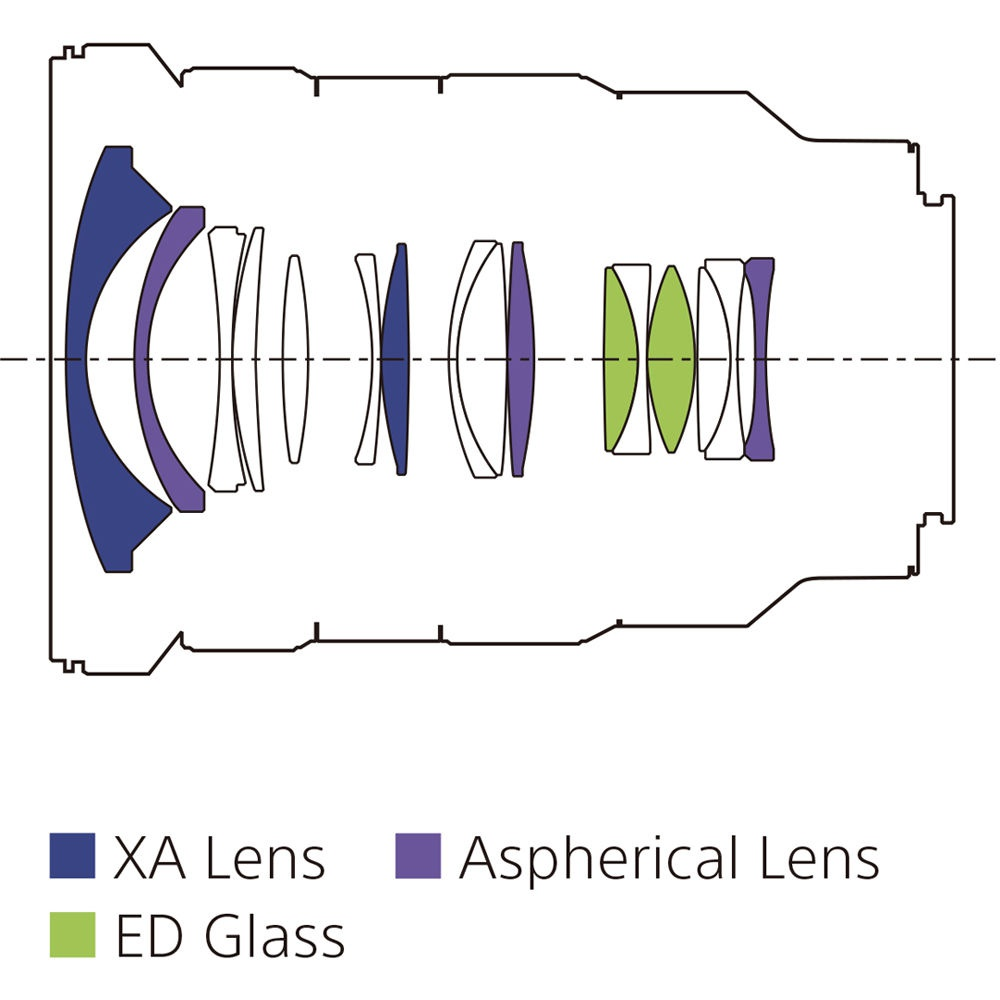 The lens schematic for the Sony G Master 16-35mm.