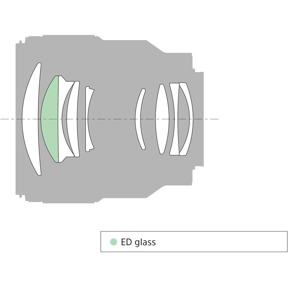 The schematic for the Sony FE f/1.8 85mm.